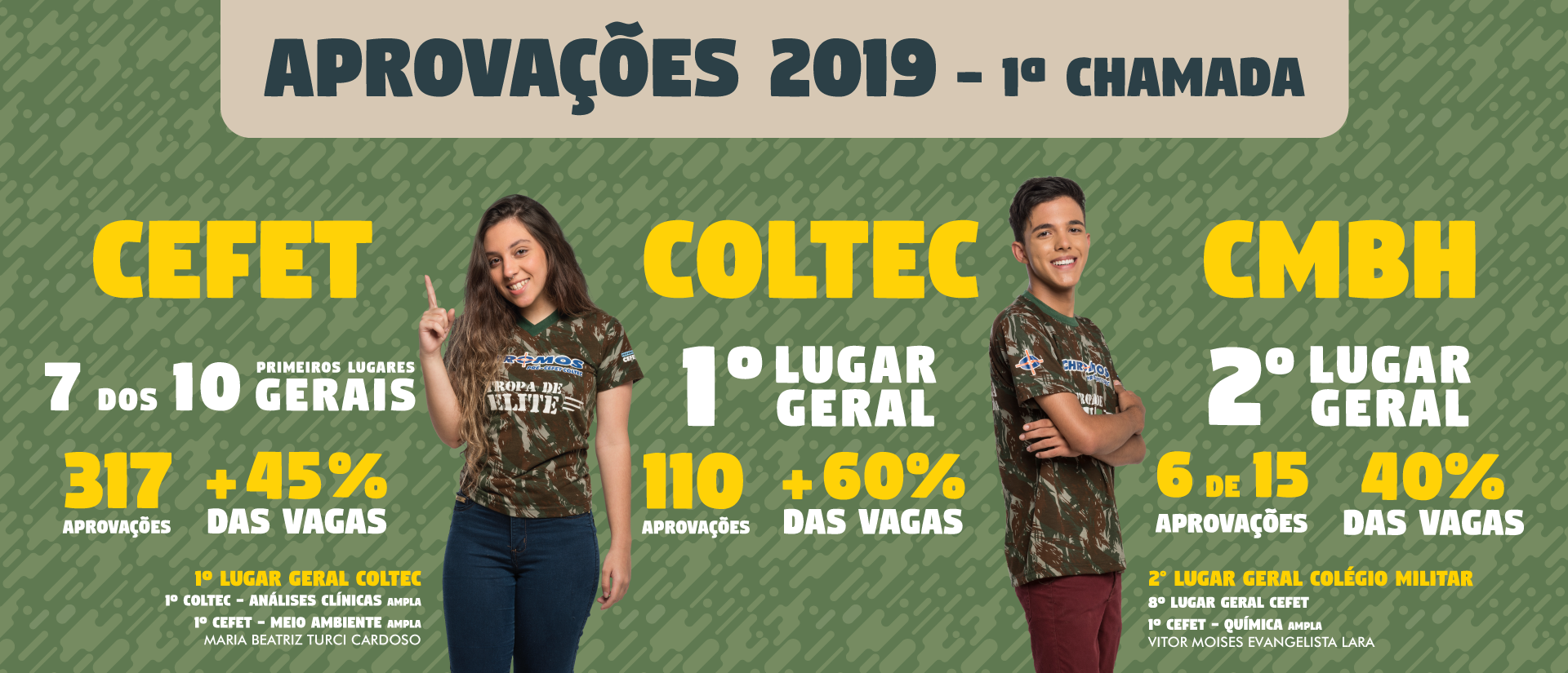 05-08 - Slide Home - Aprovados COLTEC 2019-01