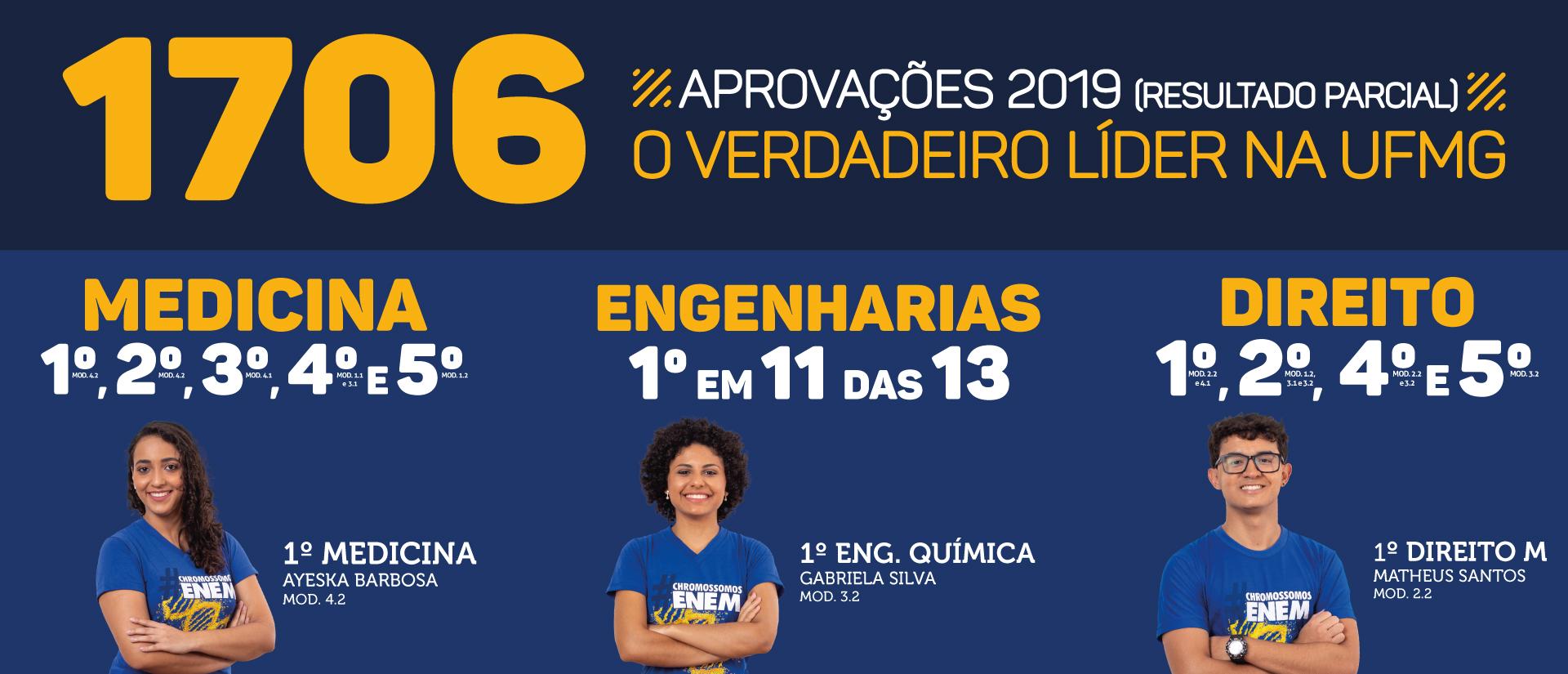 Banner-home-aprovados-UFMG